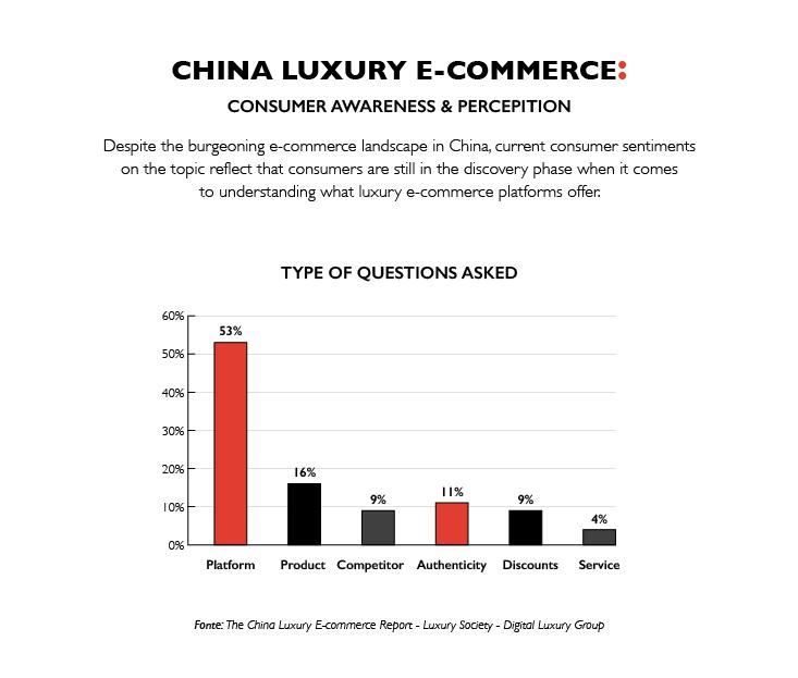 I 10 fenomeni digital del 2019 che le case di moda non possono ignorare nel mercato cinese
